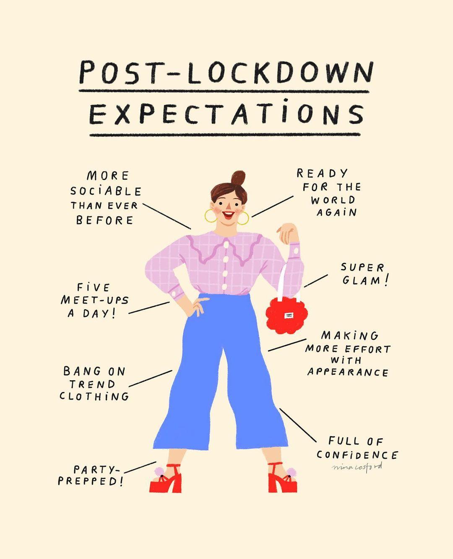 Post-Lockdown: Expectations vs. Reality
